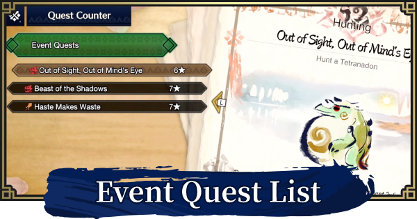 Event Quests List